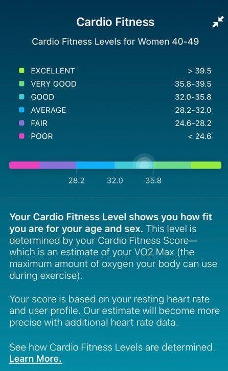 Fitbit cardio fitness