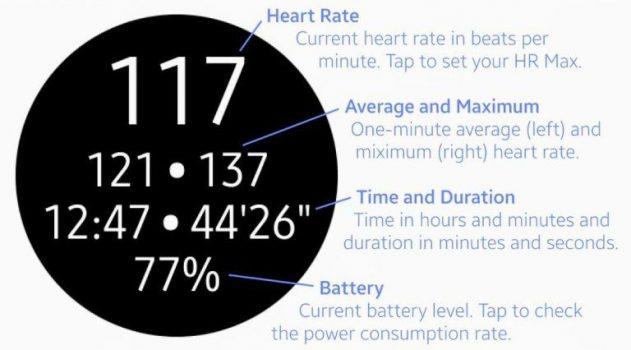 Continuous heart rate tracker