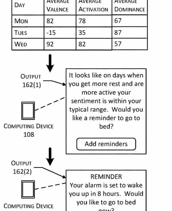 Amazon halo Sentiment advisories design