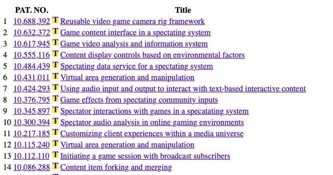 Amazon gaming patents