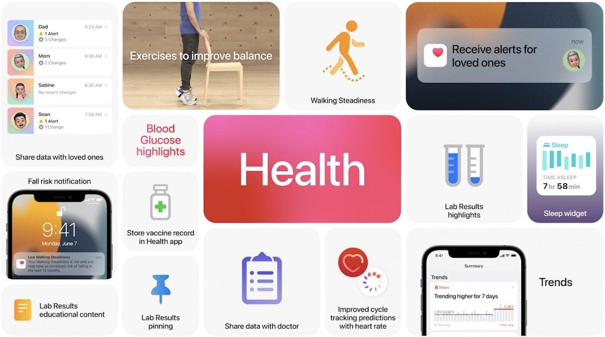 iOS 15 Apple health features