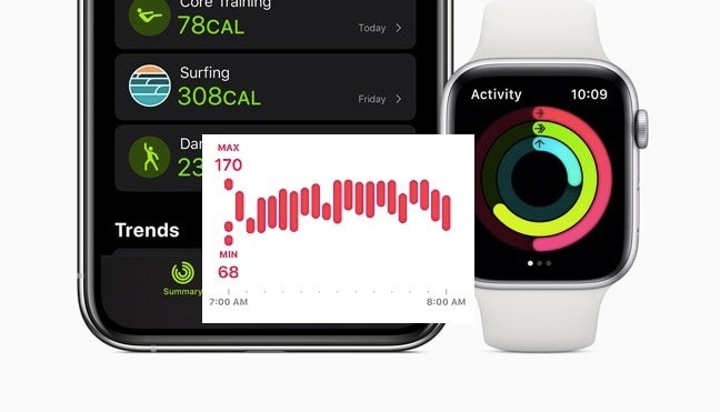 Apple Mobility Metrics and Healthkit data iOS 14