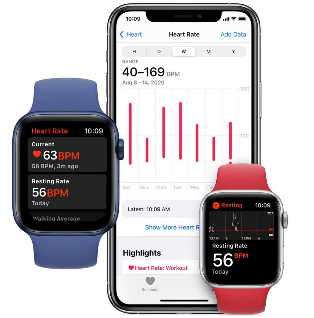 heart rate monitoring on Series 6