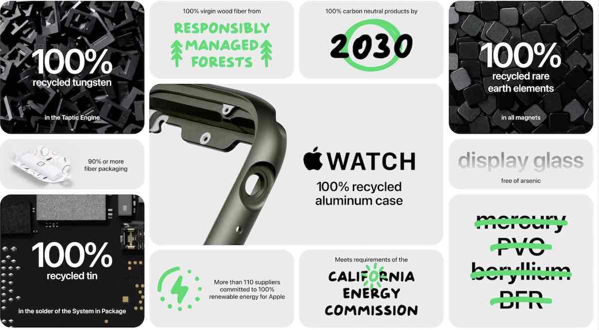 Apple Watch Series 7 Sustainability