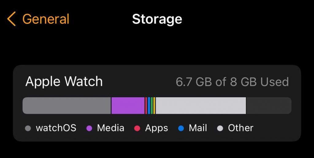 storage graph in apple watch iPhone watch app