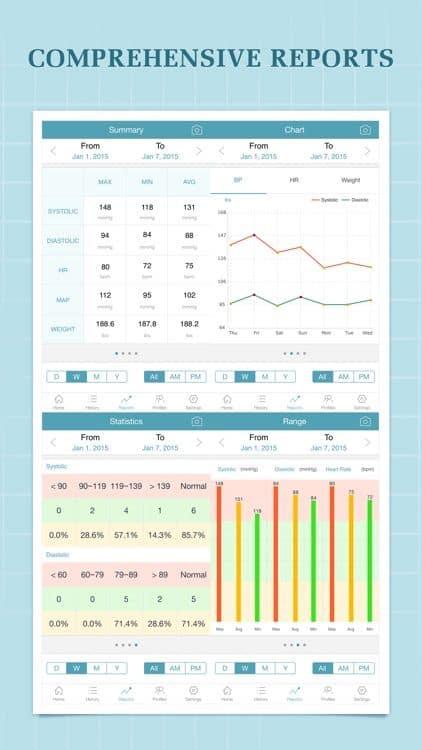 Best blood pressure apps