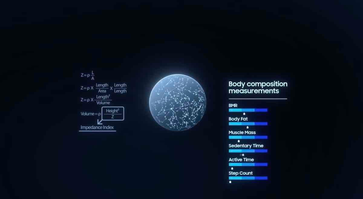 Samsung body composition on Galaxy Watch 4