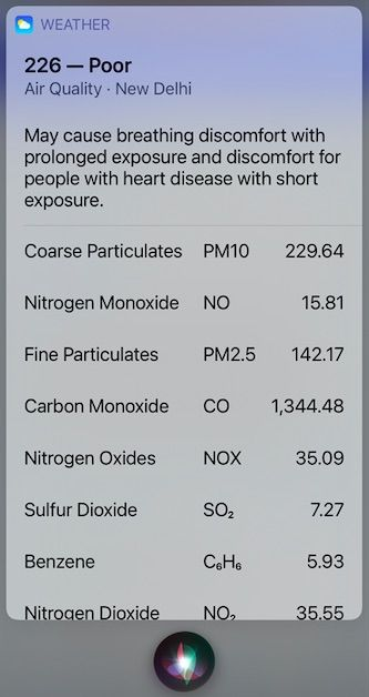 Apple air quality index health recommendations
