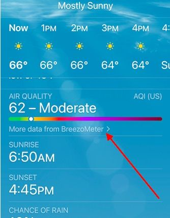 Breezometer for Air Quality index