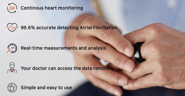Wearable Ring for cardiac monitoring