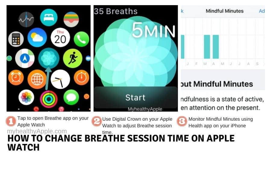 Change Breathe session time on Apple Watch