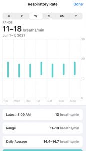 Check Respiratory rate from Apple Watch in watchOS 8