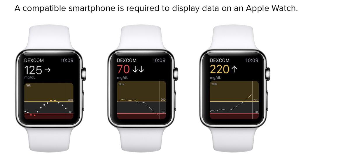 Health Device Dexcom requires iPhone