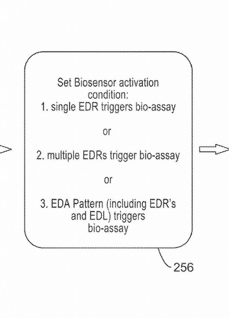 bioassays in electrodermal sensors