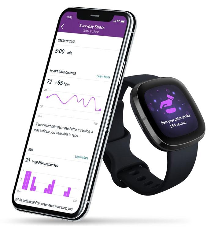 stress detection using Fitbit Sense EDA scan app