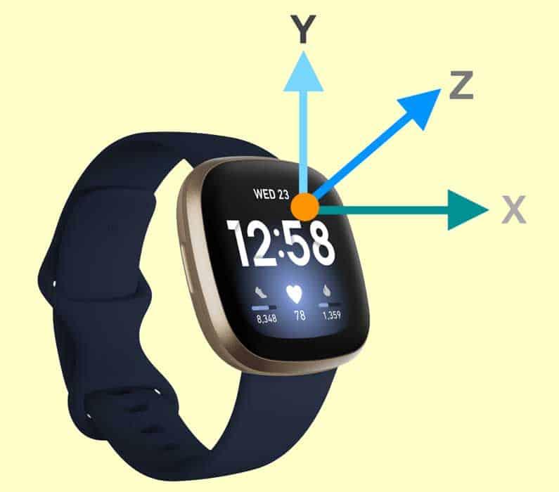 accelerometer on Fitbit