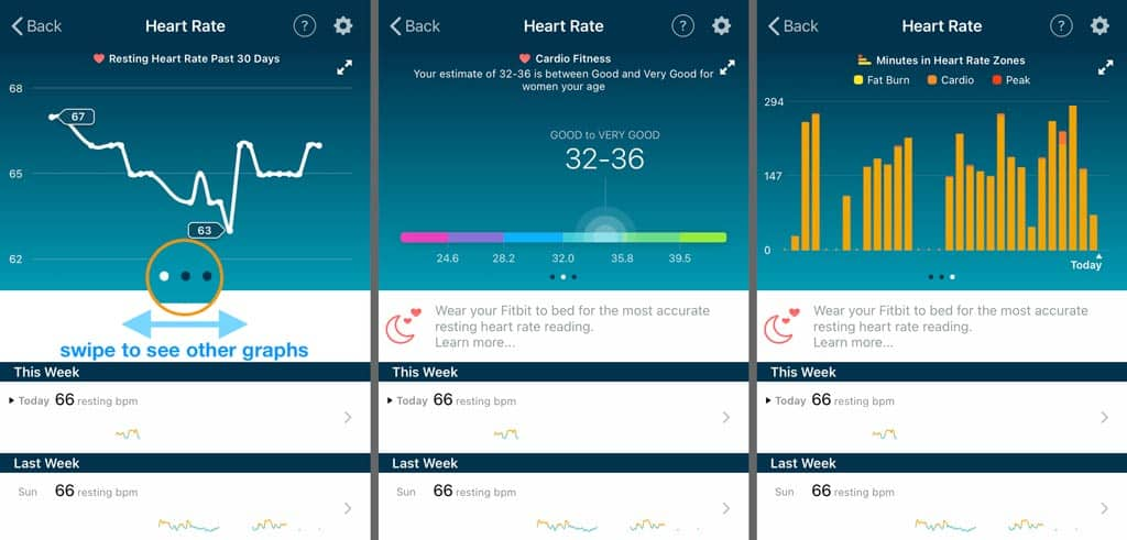 heart rate fitness in Fitbit app