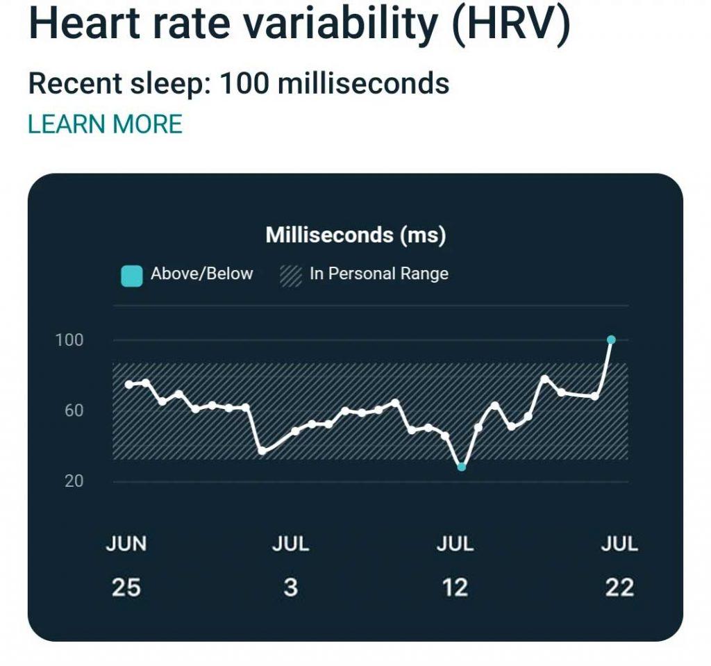 improved HRV in Fitbit app