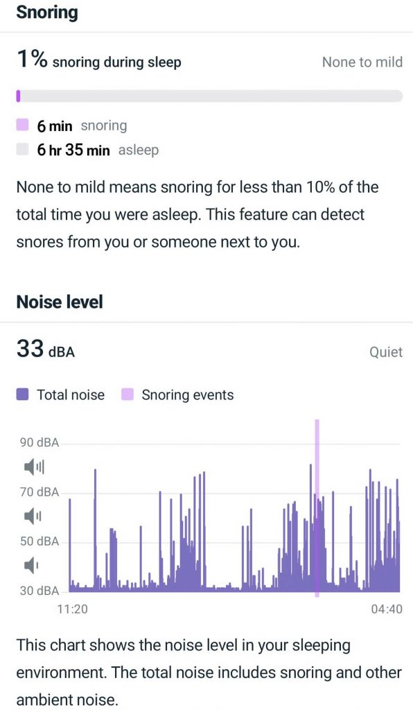 snore detection report Fitbit for Fitbit Premium members only