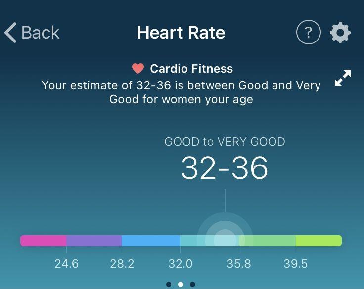Cardio fitness score Fitbit