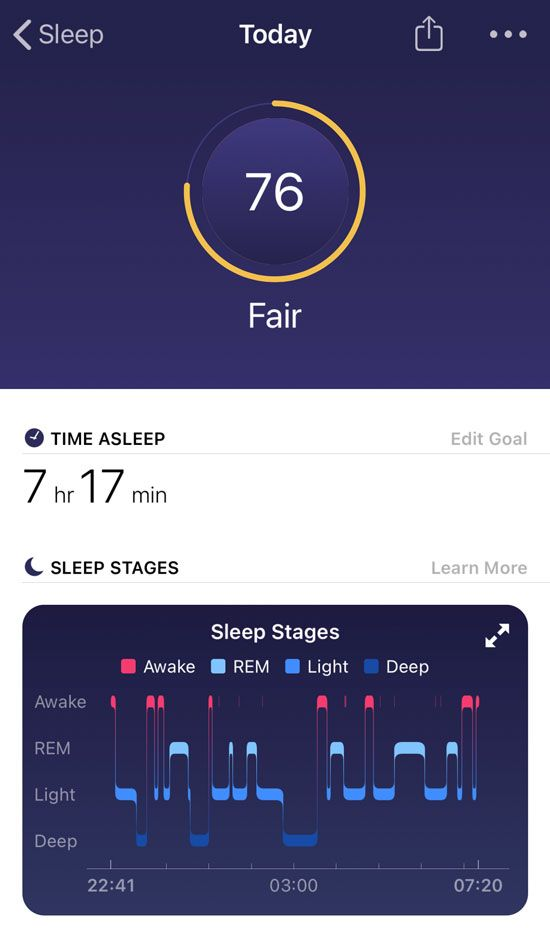 Sleep stages and sleep score on Fitbit in Fitbit app