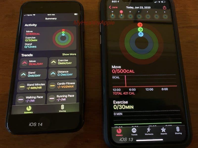 Fitness app in iOS 14 vs Activity app in iOS 13
