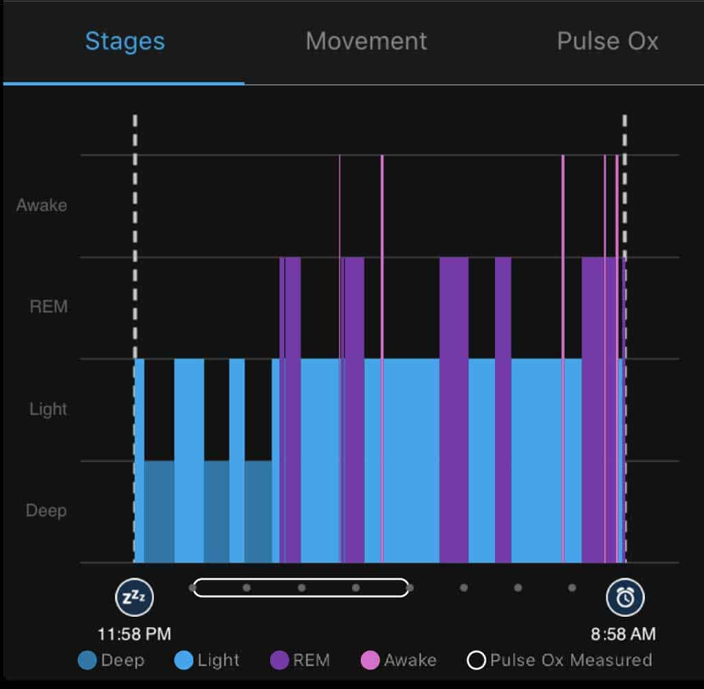 sleep stages data for Garmin Connect app
