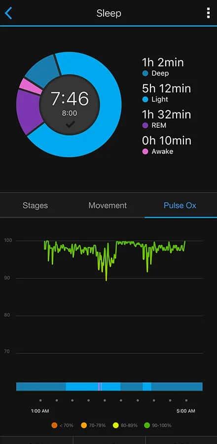Garmin pulse ox data for sleep tracking