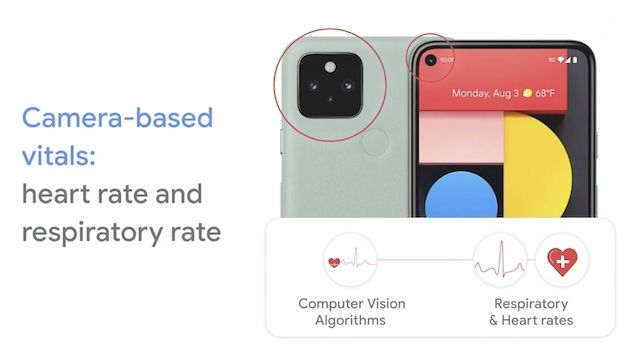 google android heart rate and ecg