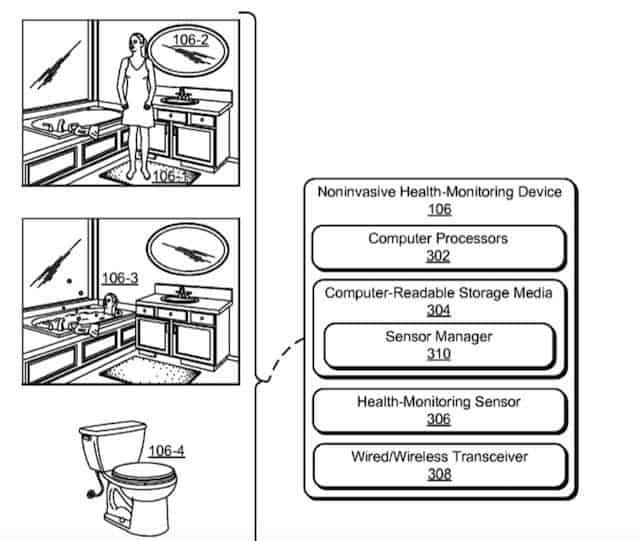 Google Health Monitoring for Future Bathrooms