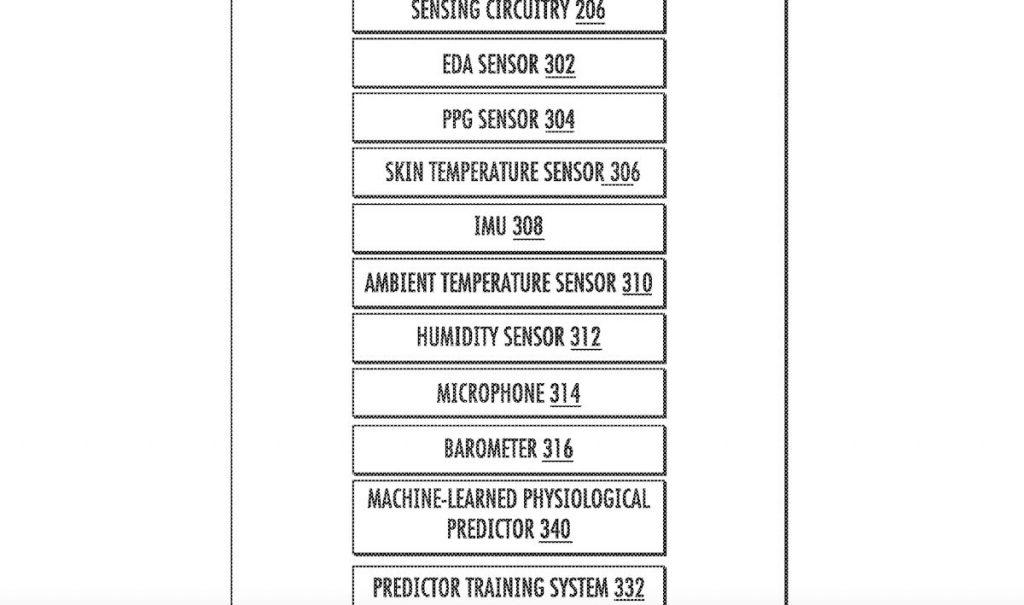 Google smart band health sensors