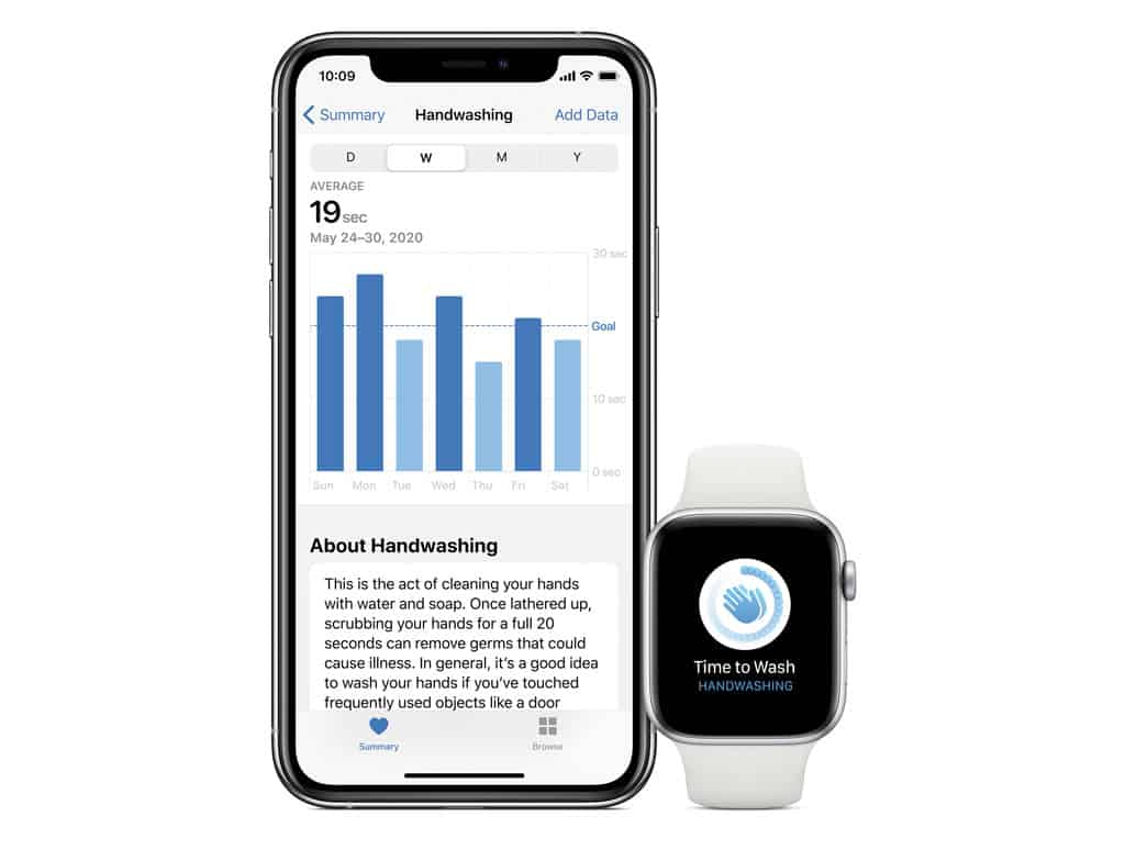 Health app iPhone and hand washing information from Apple Watch