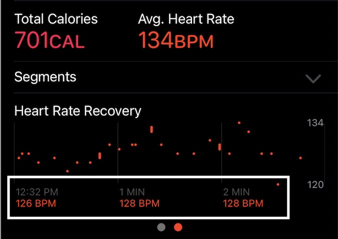 Heart Rate recovery on Apple Watch
