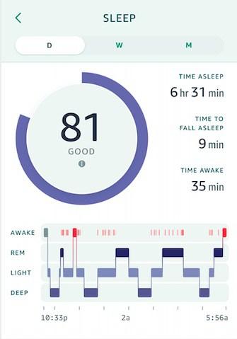 how to check weekly and monthly sleep metrics on Amazon Halo