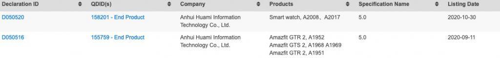 Amazfit Huami 2020 product filings