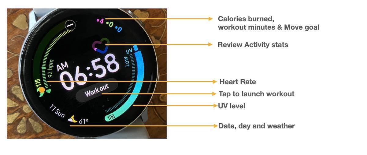 Key Elements of Samsung Health Dashboard on Galaxy Watch