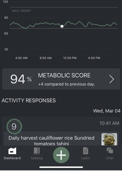 Levels metabolic health monitoring