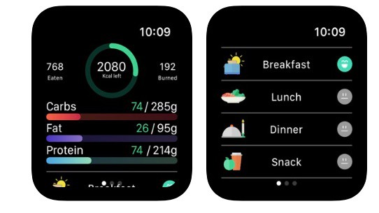 Lifesum app with widgets