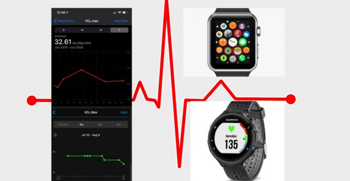 Low VO2 Max on fitness trackers