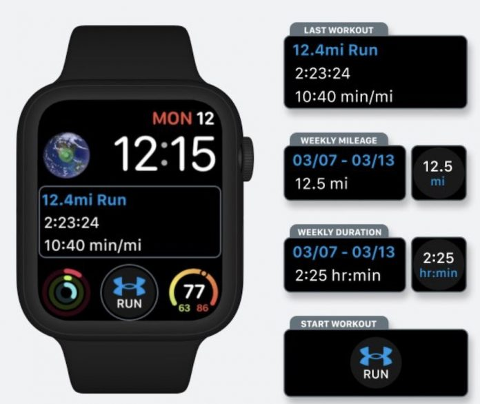 MapmyRun Apple watch complications