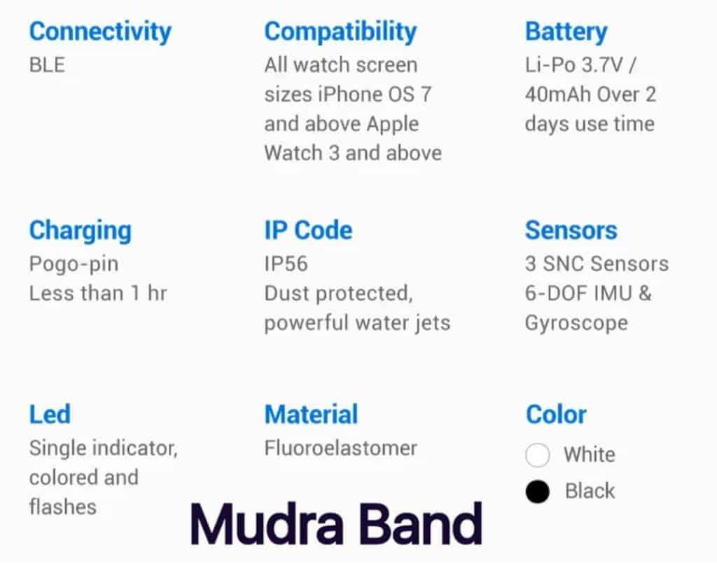 technical specs for Mudra Band