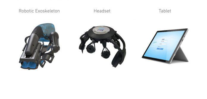 Brain computer interface device IPSIHAND