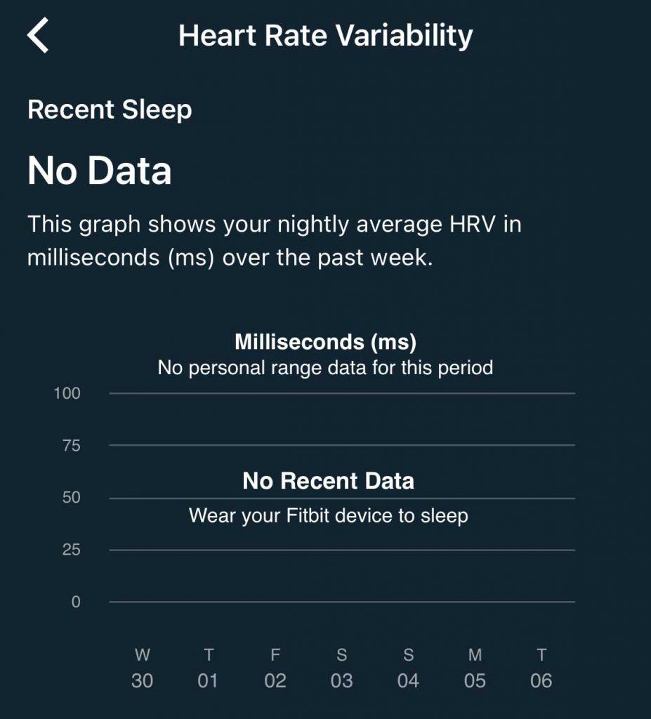 no HRV data in Fitbit app