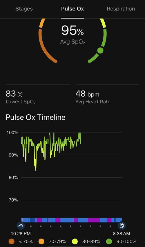blood oxygen info on Garmin Connect app PulseOX