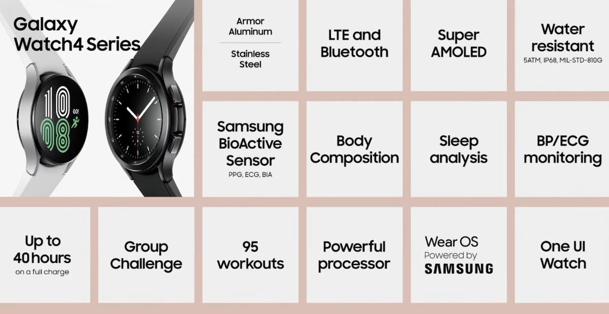 Samsung Galaxy Watch 4 Details Pricing and availability