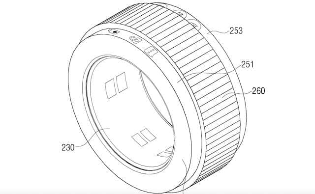 Samsung Ring wearable