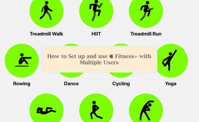 Set up and use Apple Fitness+ with multiple users