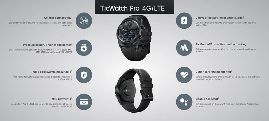 features of TicWatch Pro cellular model