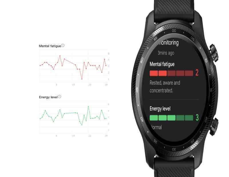 Fatigue Monitoring Ticwatch Pro 3 Ultra