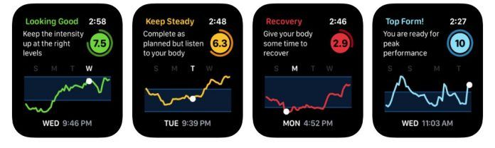 Training today app for HRV training apple watch